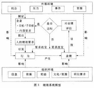 从教学设计到绩效技术(张祖忻)_3.png