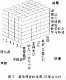 从教学设计到绩效技术(张祖忻)_2.png