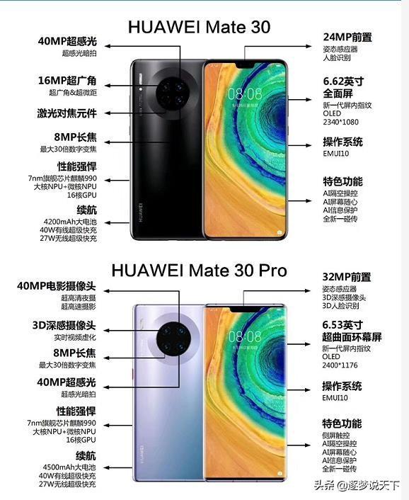 HUAWEI Mate30  Mate30 Pro  荣耀30 Pro  荣耀30 pro+